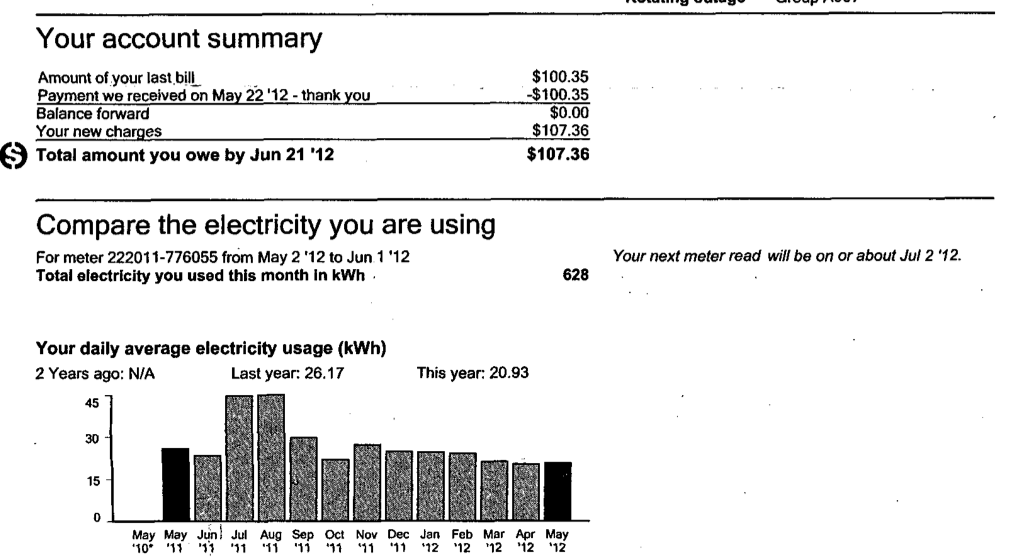 Electric Bill I : Average utilities for temecula ca team forss realty